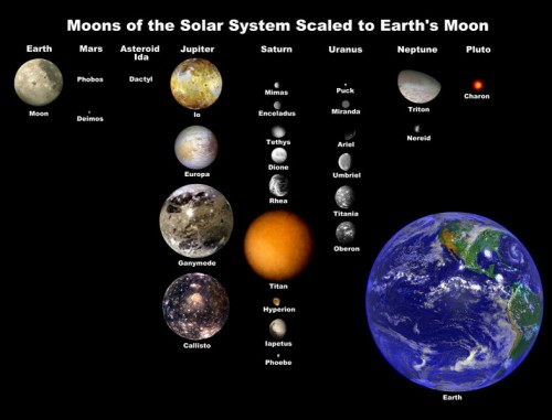 solar system picture all jupiter moon - photo #11