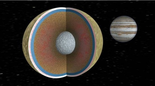 Jupiter's Moon Europa's Interior With Its Iron Core, Rocky Mantle, Ocean Water, Ice Crust