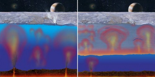 Jupiter's Moon Europa's Two Types Of Ice Crust (Thin Or Thick)