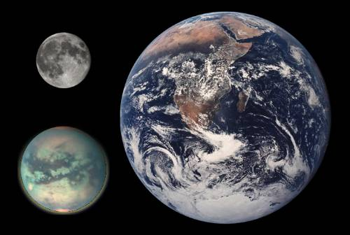 Saturn's Moon Titan, Earth And Moon Comparison