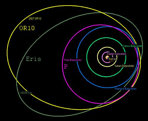 Dwarf Planet 2007 OR10 Orbit Image By Kheider GNU General Public Licence